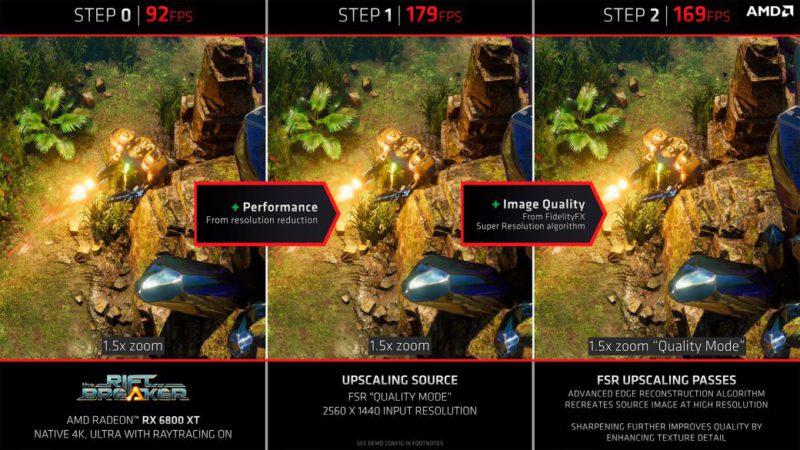 AMD Fidelity FX Super Resolution (FSR): Learn how it works