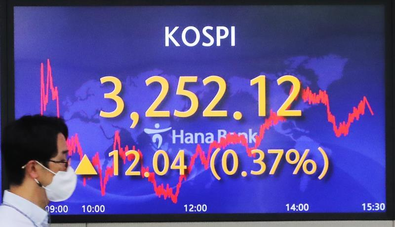The Kospi rises 0.09% pending the Fed's monthly meeting