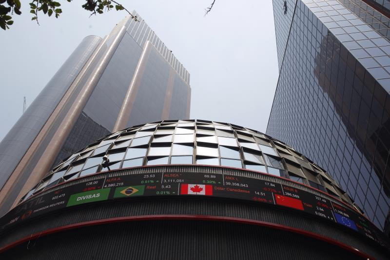 The Mexico Stock Exchange falls 0.01%, due to losses in the banking sector
