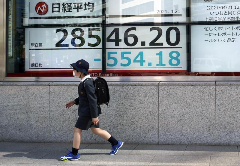 The Nikkei fell 0.19% on the strength of the yen and US bonds.