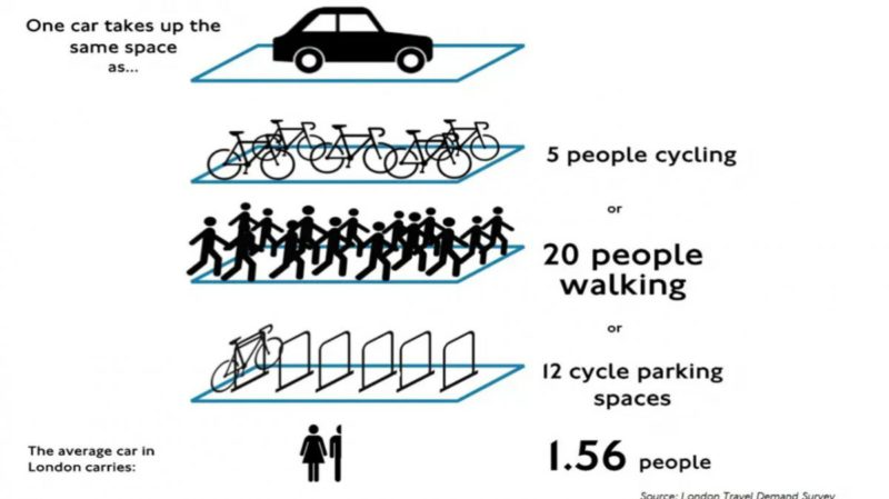 More rights for UK pedestrians and cyclists