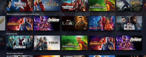 Marvel reveals the new MCU timeline after the closure of