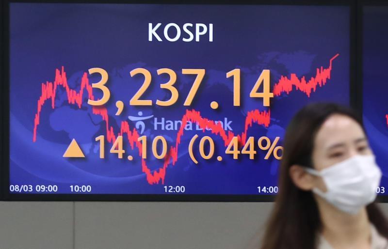The Seoul Stock Exchange rises 0.44% thanks to technology