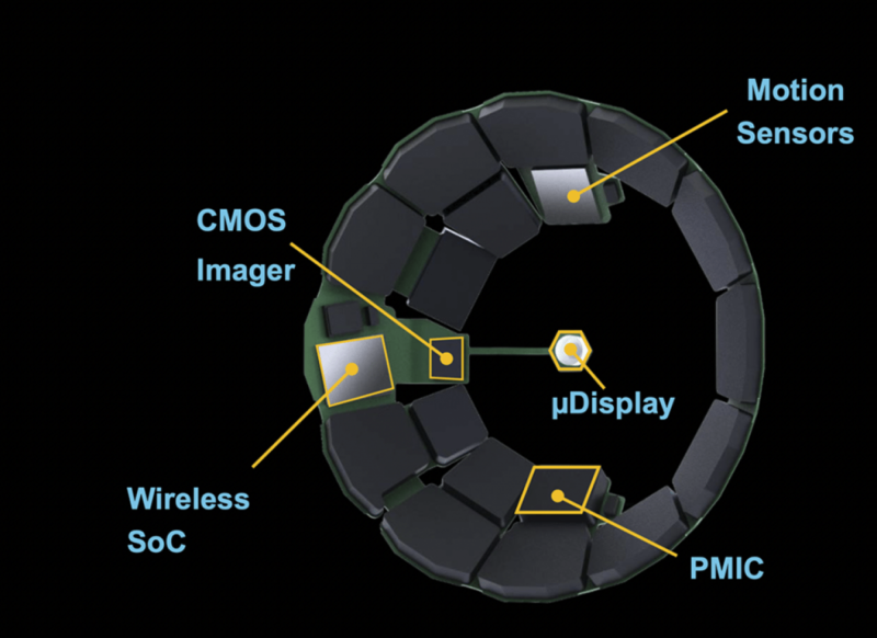 Perspective: Smart contact lens with a projector the size of a grain of sand