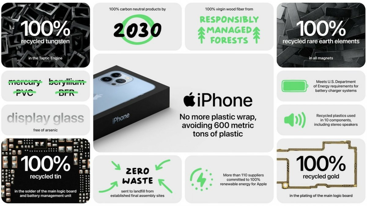 iPhone 13: Apple does without more plastic