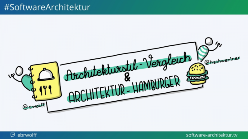 software-architektur.tv: Architecture style comparison and architecture Hamburger