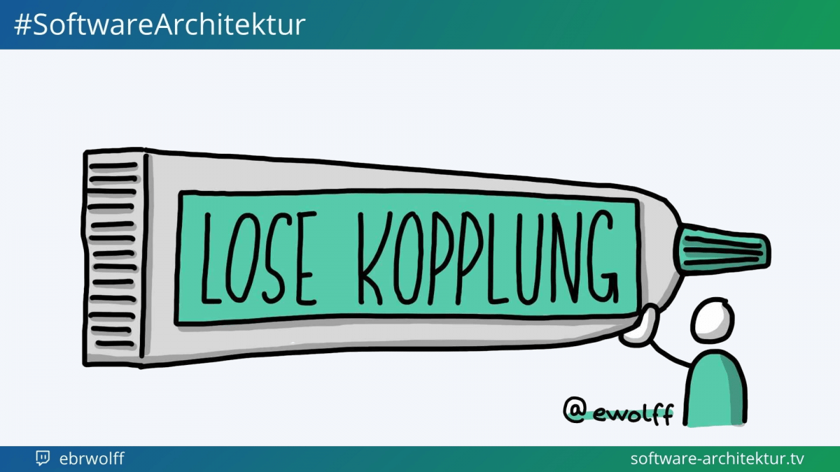 software-architektur.tv: loose coupling for higher maintainability of systems