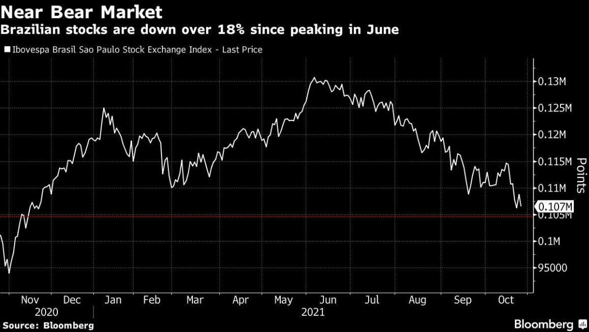 Brazil's stock market is getting closer: JPMorgan