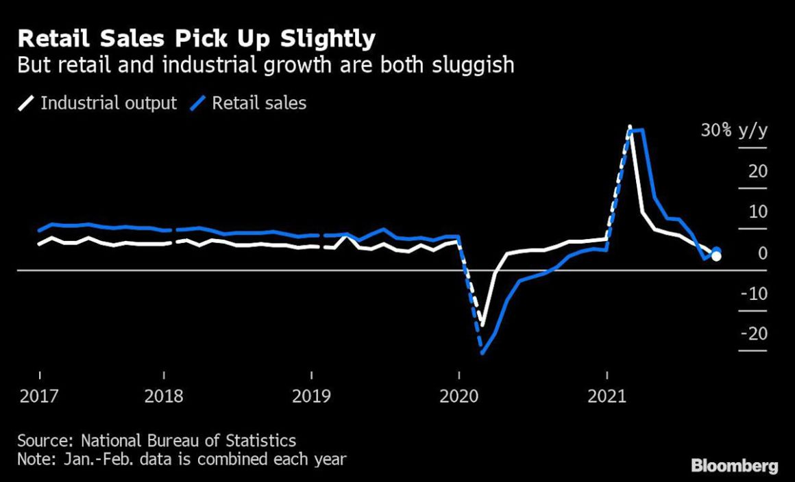 China slowdown will continue due to real estate sector, energy