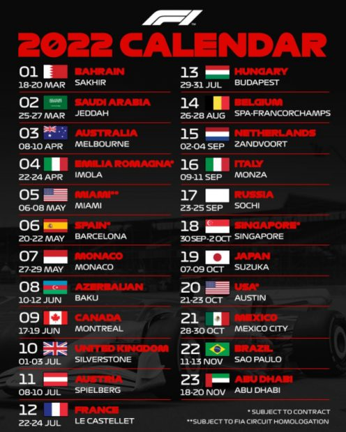 Formula 1 World Championship 2022