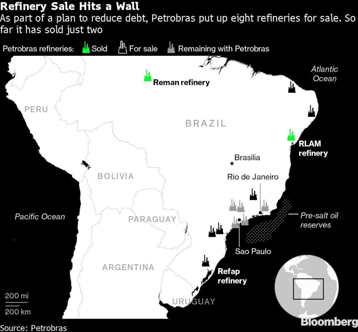 Privatization plans mask problems at Petrobras